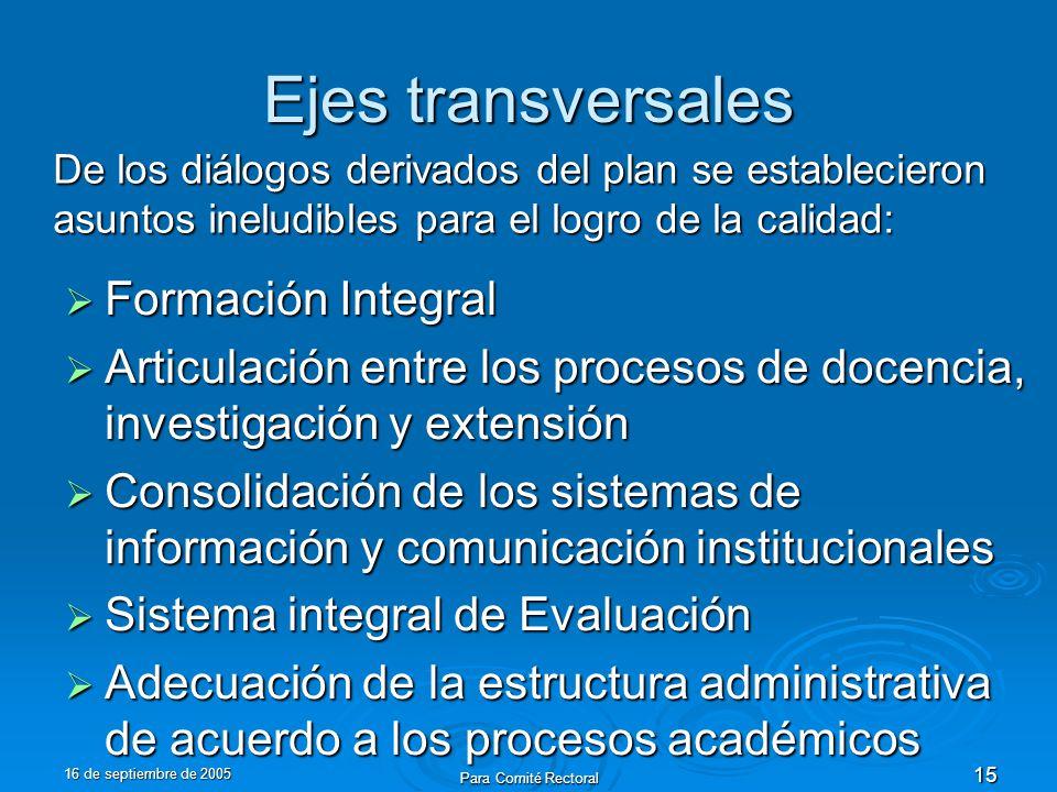 16 de septiembre de 2005 Para Comité Rectoral 15 Ejes transversales Formación Integral Formación Integral Articulación entre los procesos de docencia,