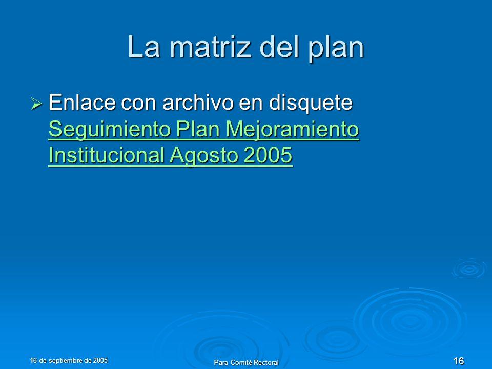 16 de septiembre de 2005 Para Comité Rectoral 16 La matriz del plan Enlace con archivo en disquete Seguimiento Plan Mejoramiento Institucional Agosto