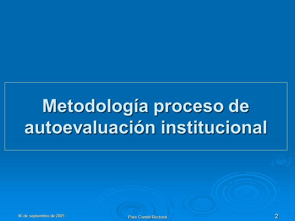 16 de septiembre de 2005 Para Comité Rectoral 2 Metodología proceso de autoevaluación institucional