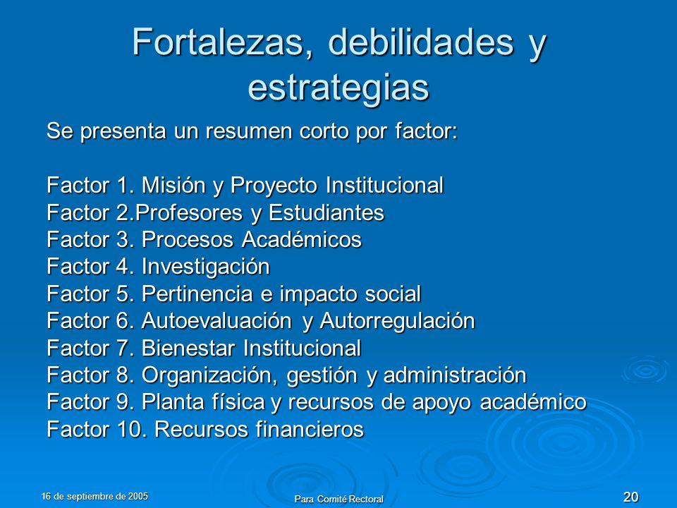16 de septiembre de 2005 Para Comité Rectoral 20 Fortalezas, debilidades y estrategias Se presenta un resumen corto por factor: Factor 1. Misión y Pro