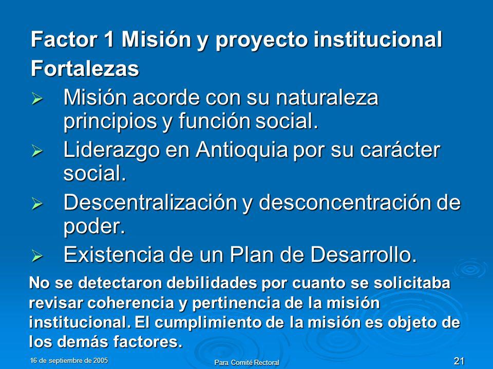 16 de septiembre de 2005 Para Comité Rectoral 21 Factor 1 Misión y proyecto institucional Fortalezas Misión acorde con su naturaleza principios y función social.