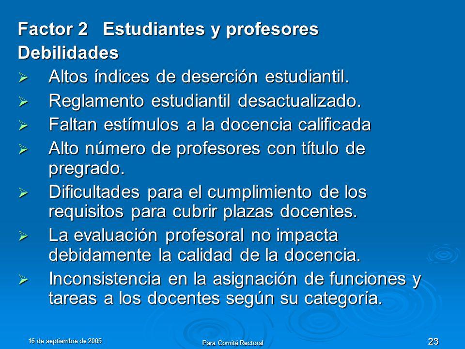 16 de septiembre de 2005 Para Comité Rectoral 23 Factor 2 Estudiantes y profesores Debilidades Altos índices de deserción estudiantil. Altos índices d