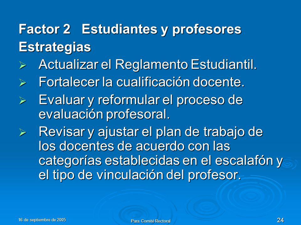 16 de septiembre de 2005 Para Comité Rectoral 24 Factor 2 Estudiantes y profesores Estrategias Actualizar el Reglamento Estudiantil. Actualizar el Reg