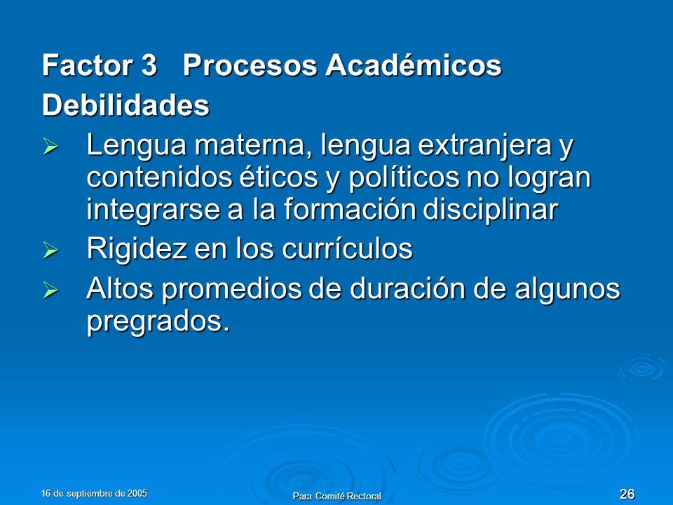 16 de septiembre de 2005 Para Comité Rectoral 26 Factor 3 Procesos Académicos Debilidades Lengua materna, lengua extranjera y contenidos éticos y polí