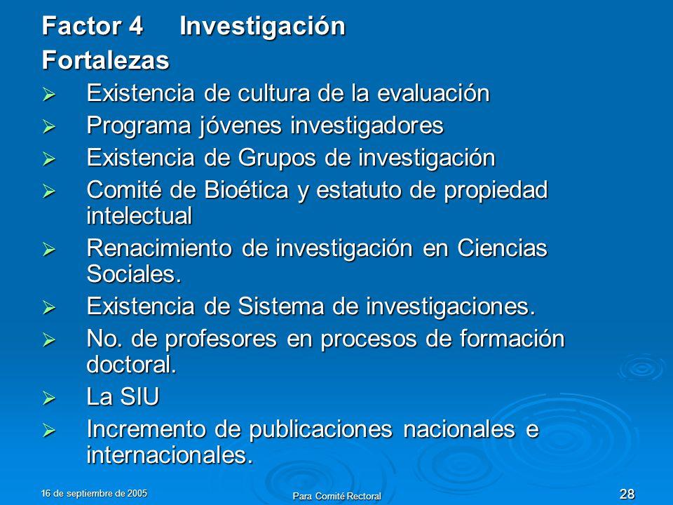 16 de septiembre de 2005 Para Comité Rectoral 28 Factor 4 Investigación Fortalezas Existencia de cultura de la evaluación Existencia de cultura de la