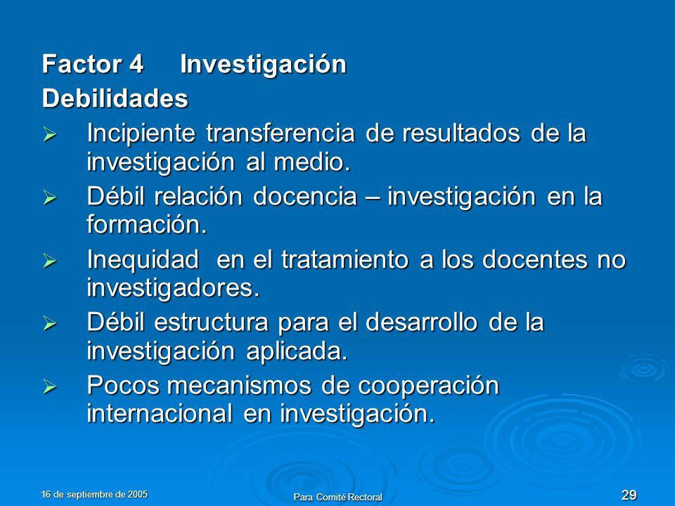 16 de septiembre de 2005 Para Comité Rectoral 29 Factor 4 Investigación Debilidades Incipiente transferencia de resultados de la investigación al medio.