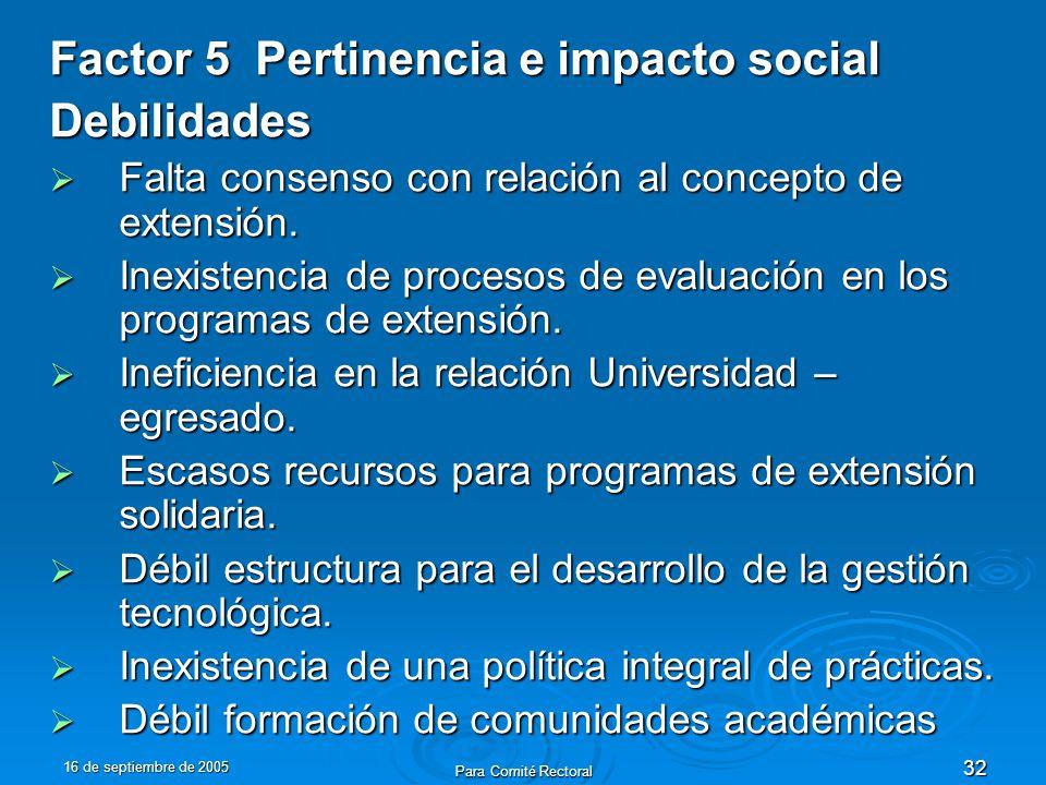16 de septiembre de 2005 Para Comité Rectoral 32 Factor 5 Pertinencia e impacto social Debilidades Falta consenso con relación al concepto de extensión.