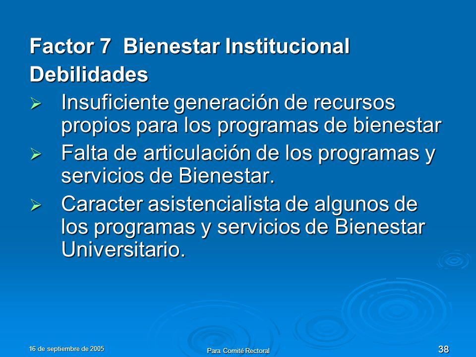 16 de septiembre de 2005 Para Comité Rectoral 38 Factor 7 Bienestar Institucional Debilidades Insuficiente generación de recursos propios para los pro