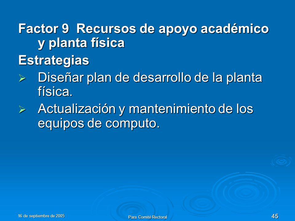 16 de septiembre de 2005 Para Comité Rectoral 45 Factor 9 Recursos de apoyo académico y planta física Estrategias Diseñar plan de desarrollo de la planta física.