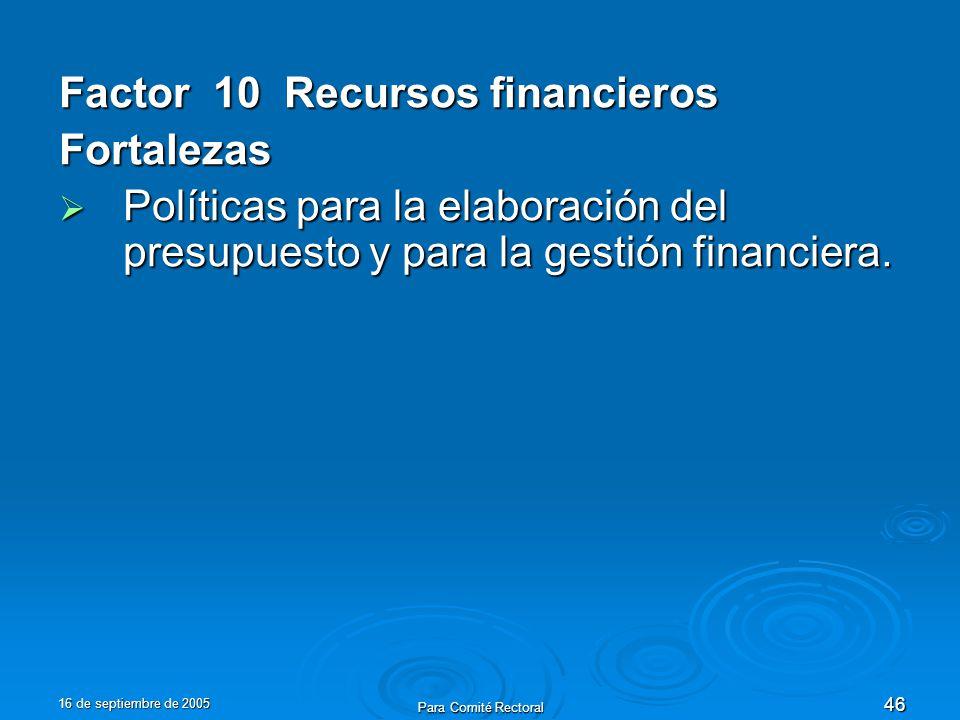 16 de septiembre de 2005 Para Comité Rectoral 46 Factor 10 Recursos financieros Fortalezas Políticas para la elaboración del presupuesto y para la gestión financiera.