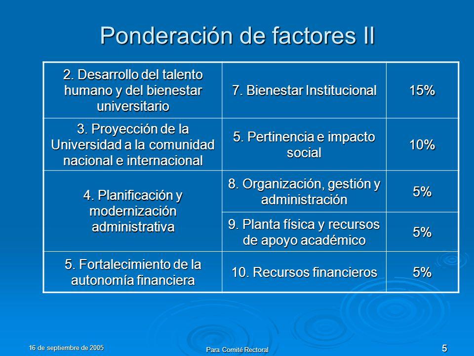 16 de septiembre de 2005 Para Comité Rectoral 5 Ponderación de factores II 2. Desarrollo del talento humano y del bienestar universitario 7. Bienestar