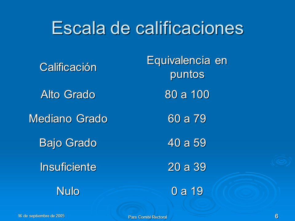 16 de septiembre de 2005 Para Comité Rectoral 6 Escala de calificaciones Calificación Equivalencia en puntos Alto Grado 80 a 100 Mediano Grado 60 a 79