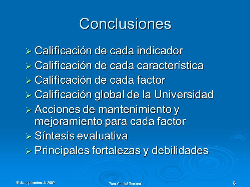 16 de septiembre de 2005 Para Comité Rectoral 8 Conclusiones Calificación de cada indicador Calificación de cada indicador Calificación de cada caract