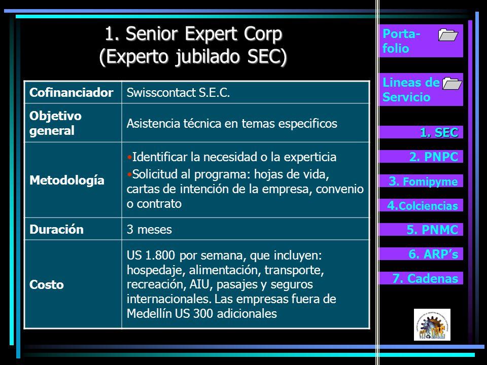 Lineas de Servicio Lineas de Servicio 1. SEC 2. PNPC 3. Fomipyme 4. Colciencias Porta- folio Lineas de Servicios Autopartes, automotor, motopartes Equ