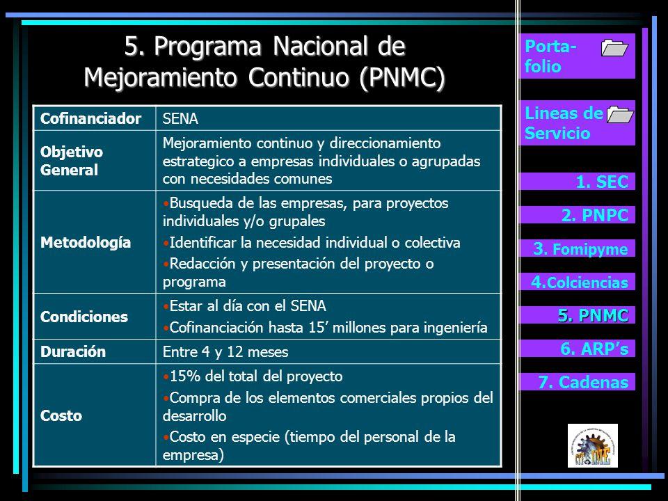Lineas de Servicio 1. SEC 2. PNPC 3. Fomipyme 4. Colciencias 4. Colciencias Porta- folio 4. Instituto Colombiano para el Desarrollo Ciencia y Tecnolog
