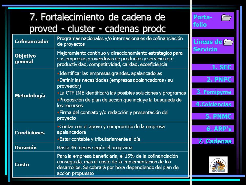 Lineas de Servicio 1. SEC 2. PNPC 3. Fomipyme 4. Colciencias Porta- folio 6. Administradoras de Riesgos Profesionales (A.R.P.s) 5. PNMC 6. ARPs 6. ARP