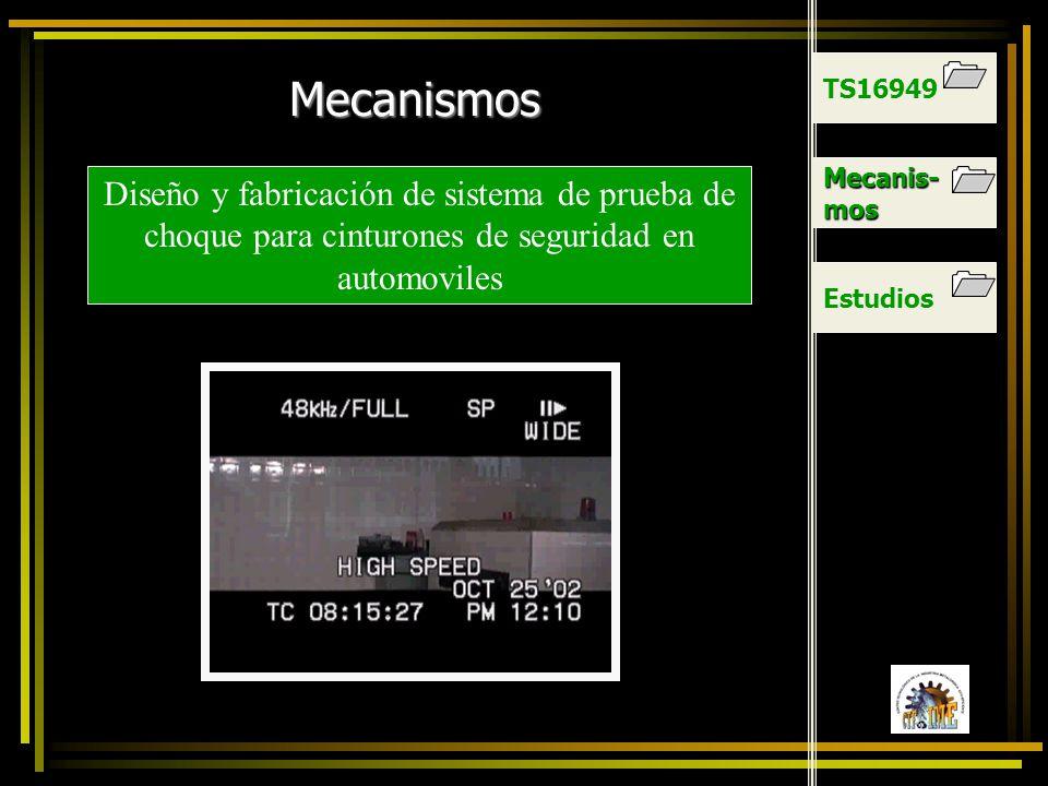 TS 16949 Mecanis- mos Estudios TS16949 IMPLEMENTACIÓN DE LAS METODOLOGÍAS DE LA GESTIÓN POR PROCESOS, DE LA HERRAMIENTA DE MEJORAMIENTO CONTINUO KAIZE