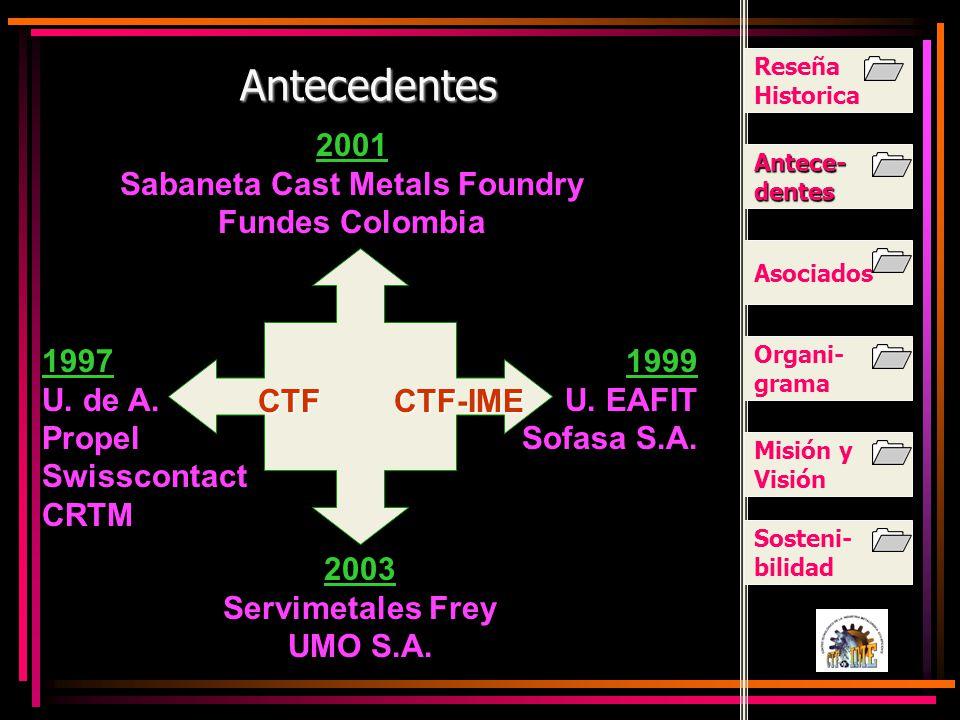 Antecedentes Antece- dentes Antece- dentes Asociados Organi- grama Misión y Visión Sosteni- bilidad Reseña Historica 1997 U.