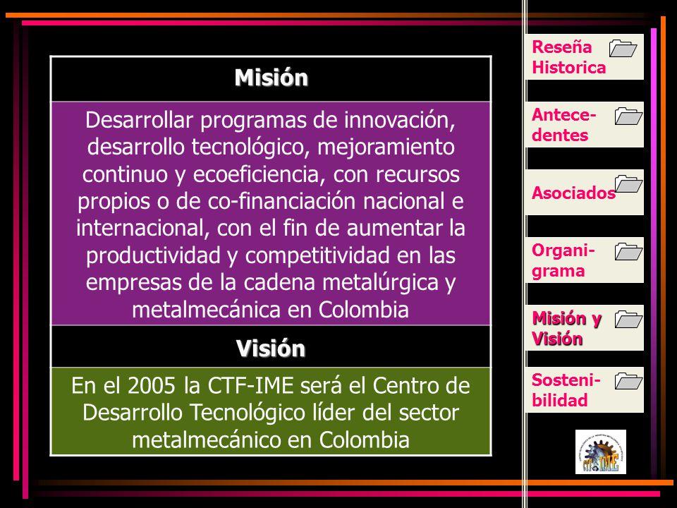 Antece- dentes Asociados Organi- grama Misión y Visión Misión y Visión Sosteni- bilidad Reseña Historica Desarrollar programas de innovación, desarrollo tecnológico, mejoramiento continuo y ecoeficiencia, con recursos propios o de co-financiación nacional e internacional, con el fin de aumentar la productividad y competitividad en las empresas de la cadena metalúrgica y metalmecánica en Colombia En el 2005 la CTF-IME será el Centro de Desarrollo Tecnológico líder del sector metalmecánico en Colombia Misión Visión