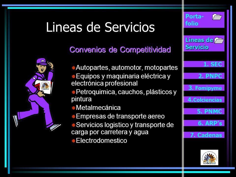 Lineas de Servicio Lineas de Servicio 1.SEC 2. PNPC 3.
