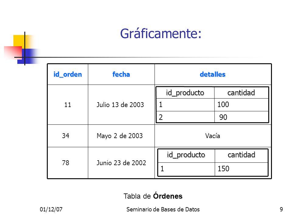 01/12/07Seminario de Bases de Datos20 Sumar 5 unidades a la cantidad de la orden 111 en su item 10: UPDATE TABLE(SELECT detalles FROM orden WHERE id_orden=111) anidada SET anidada.cantidad=anidada.cantidad + 5 WHERE anidada.id_producto = 10; El alias es opcional… Borrar el item 10 a la orden 111: DELETE FROM TABLE(SELECT detalles FROM orden WHERE id_orden=111) WHERE id_producto=10;