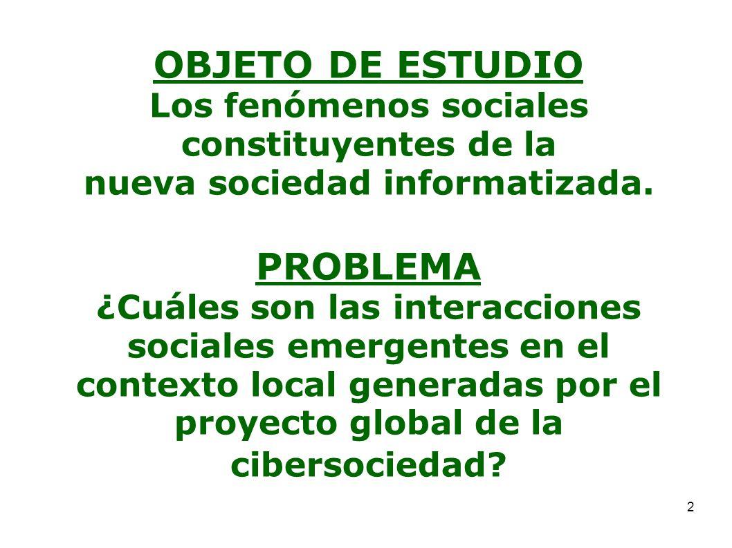 2 OBJETO DE ESTUDIO Los fenómenos sociales constituyentes de la nueva sociedad informatizada. PROBLEMA ¿Cuáles son las interacciones sociales emergent