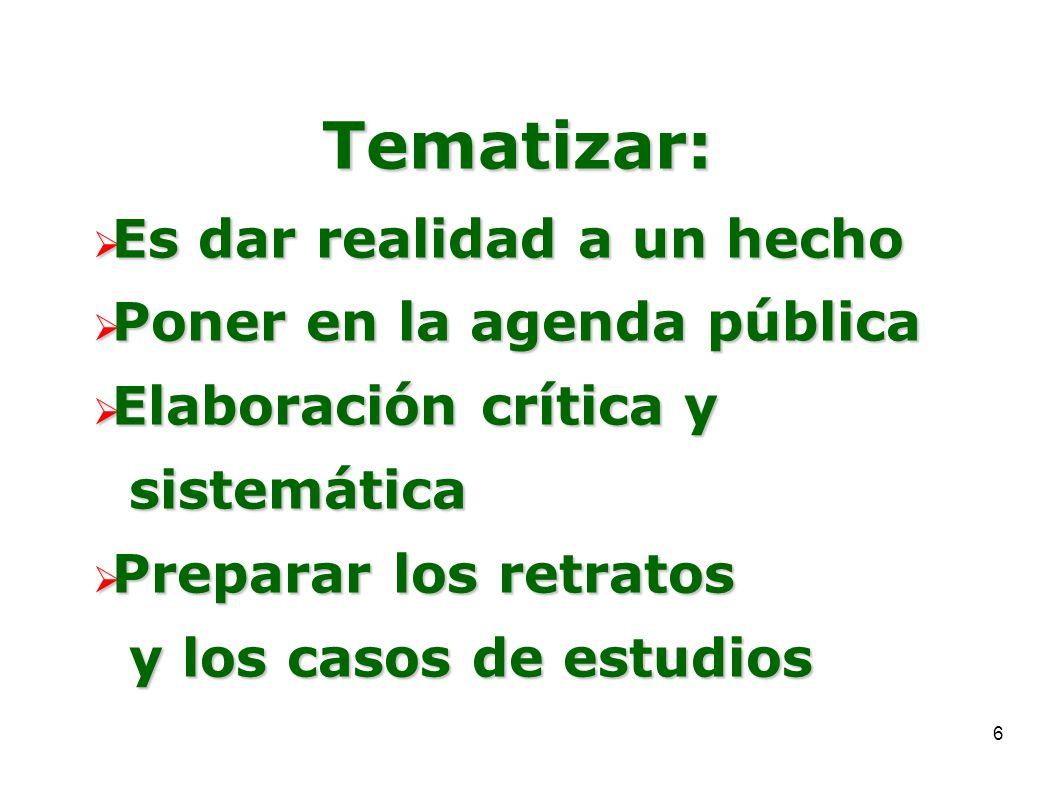 6 Tematizar: Es dar realidad a un hecho Es dar realidad a un hecho Poner en la agenda pública Poner en la agenda pública Elaboración crítica y Elabora