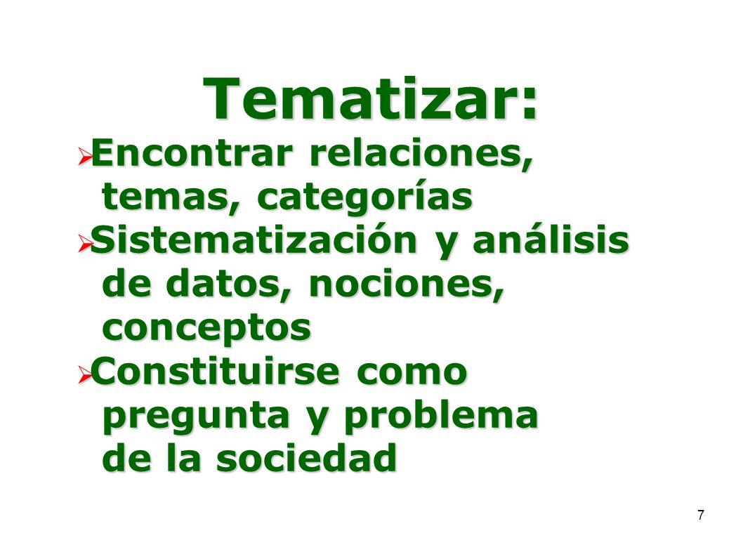 7 Tematizar: Encontrar relaciones, Encontrar relaciones, temas, categorías temas, categorías Sistematización y análisis Sistematización y análisis de