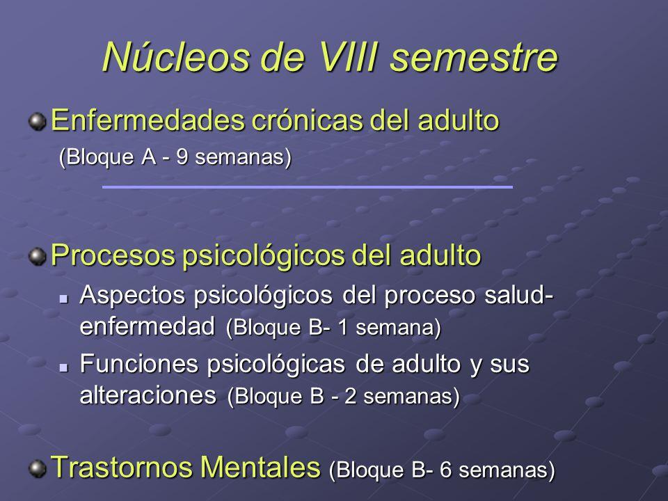Núcleos de VIII semestre Enfermedades crónicas del adulto (Bloque A - 9 semanas) Procesos psicológicos del adulto Aspectos psicológicos del proceso sa