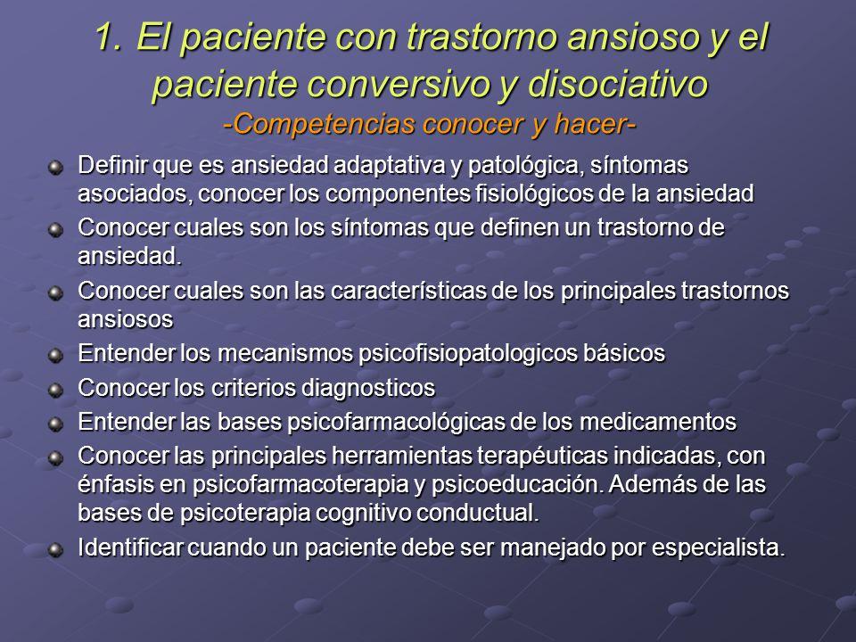 1. El paciente con trastorno ansioso y el paciente conversivo y disociativo -Competencias conocer y hacer- Definir que es ansiedad adaptativa y patoló