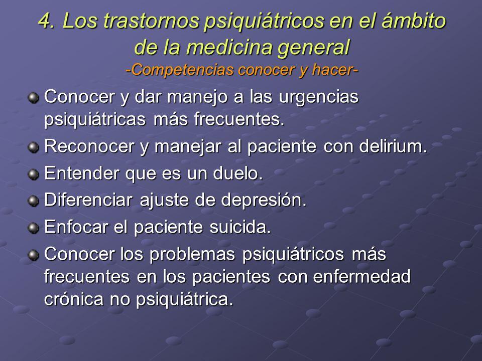 4. Los trastornos psiquiátricos en el ámbito de la medicina general -Competencias conocer y hacer- Conocer y dar manejo a las urgencias psiquiátricas