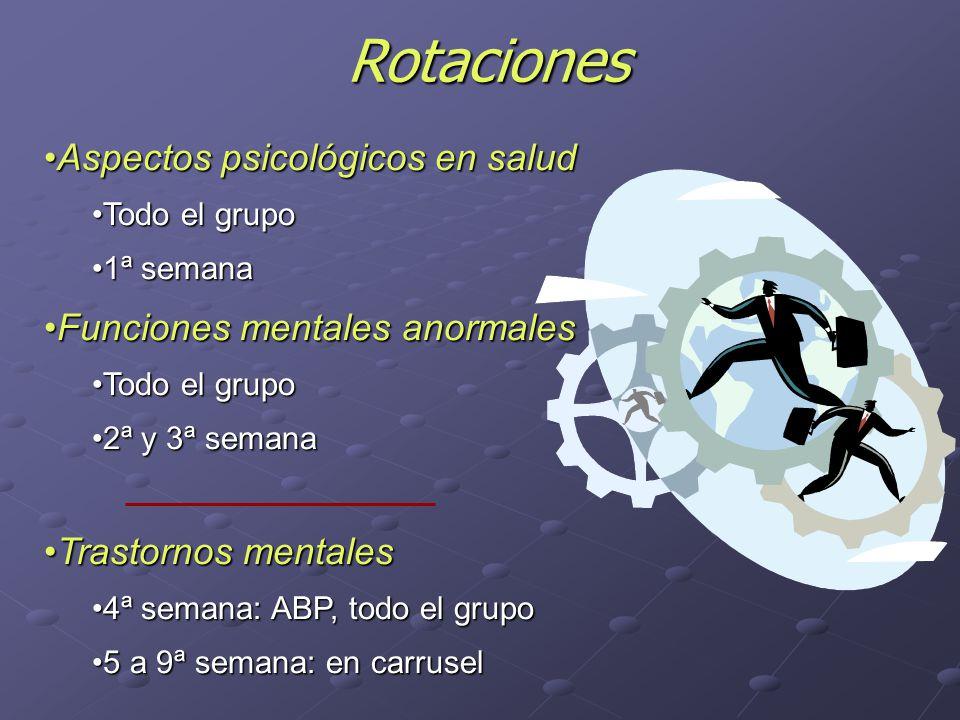 Rotaciones Aspectos psicológicos en saludAspectos psicológicos en salud Todo el grupoTodo el grupo 1ª semana1ª semana Funciones mentales anormalesFunc
