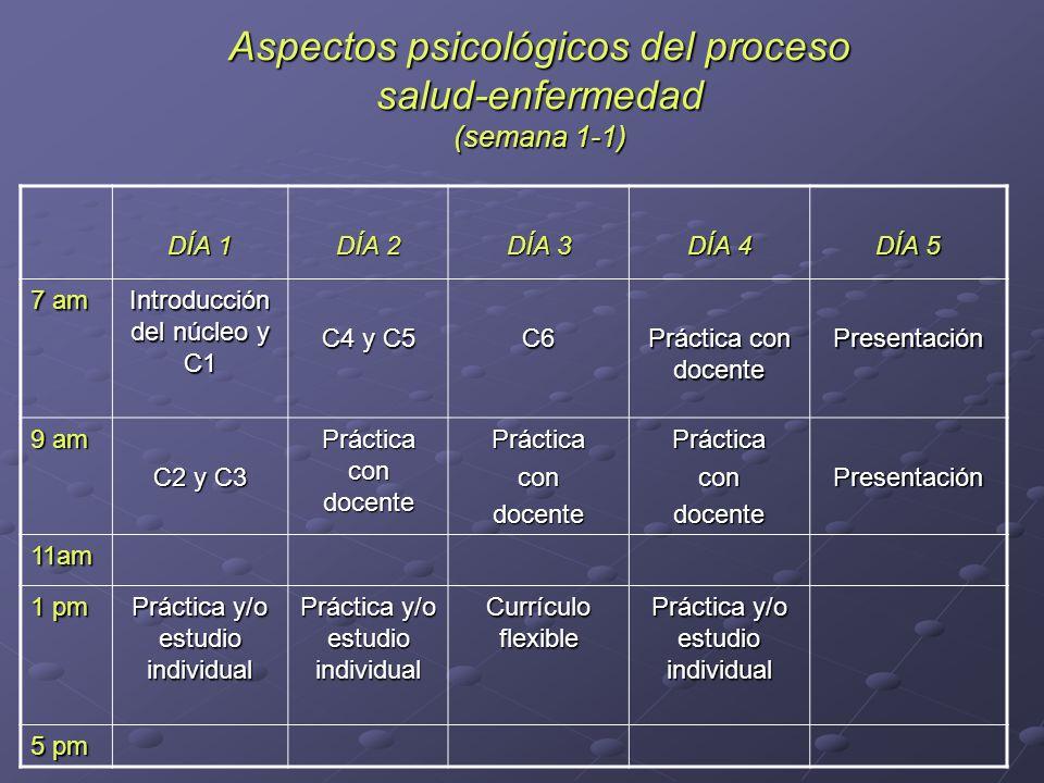 Aspectos psicológicos del proceso salud-enfermedad (semana 1-1) DÍA 1 DÍA 2 DÍA 3 DÍA 4 DÍA 5 7 am Introducción del núcleo y C1 C4 y C5 C6 Práctica co