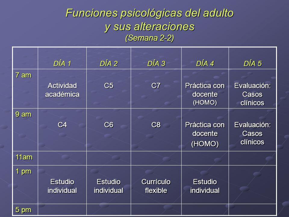 Funciones psicológicas del adulto y sus alteraciones (Semana 2-2) DÍA 1 DÍA 2 DÍA 3 DÍA 4 DÍA 5 7 am Actividad académica C5C7 Práctica con docente (HO