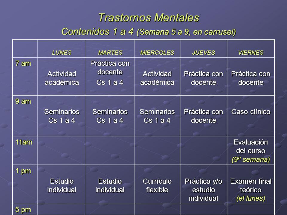 Trastornos Mentales Contenidos 1 a 4 (Semana 5 a 9, en carrusel) LUNESMARTESMIERCOLESJUEVESVIERNES 7 am Actividad académica Práctica con docente Cs 1