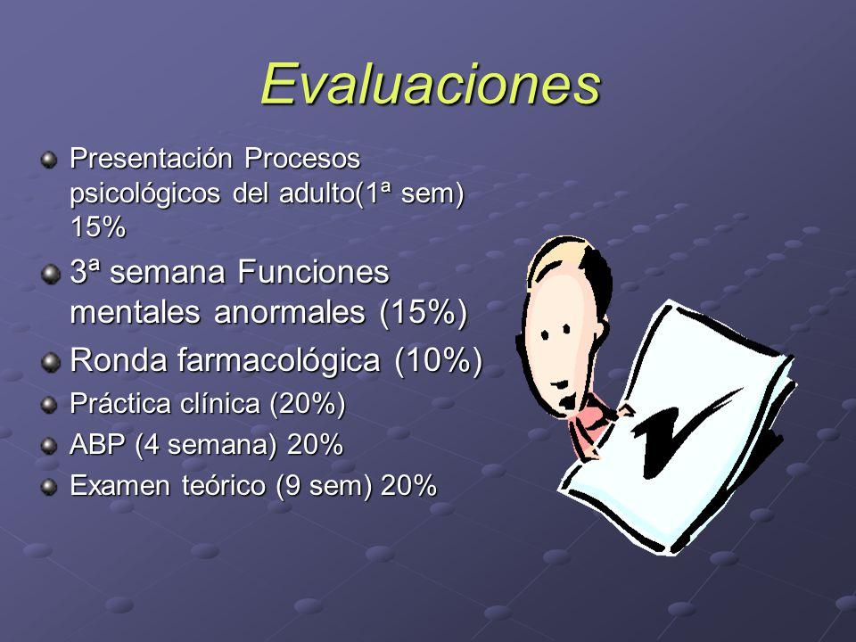 Evaluaciones Presentación Procesos psicológicos del adulto(1ª sem) 15% 3ª semana Funciones mentales anormales (15%) Ronda farmacológica (10%) Práctica