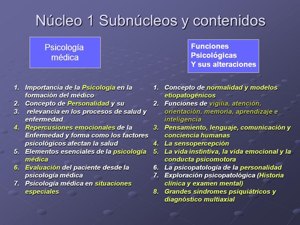 Núcleo 1 Subnúcleos y contenidos Núcleo 1 Subnúcleos y contenidos Psicología médica 1.Importancia de la Psicología en la formación del médico 2.Concep