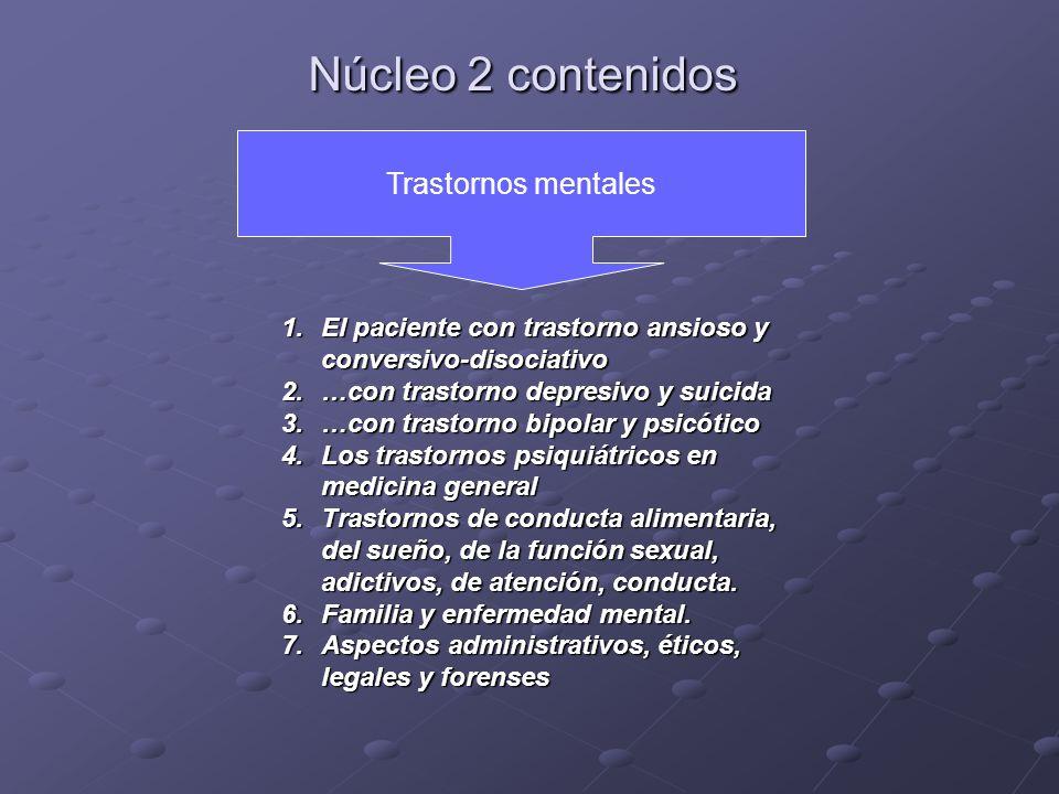 Núcleo 2 contenidos Trastornos mentales 1.El paciente con trastorno ansioso y conversivo-disociativo 2.…con trastorno depresivo y suicida 3.…con trast