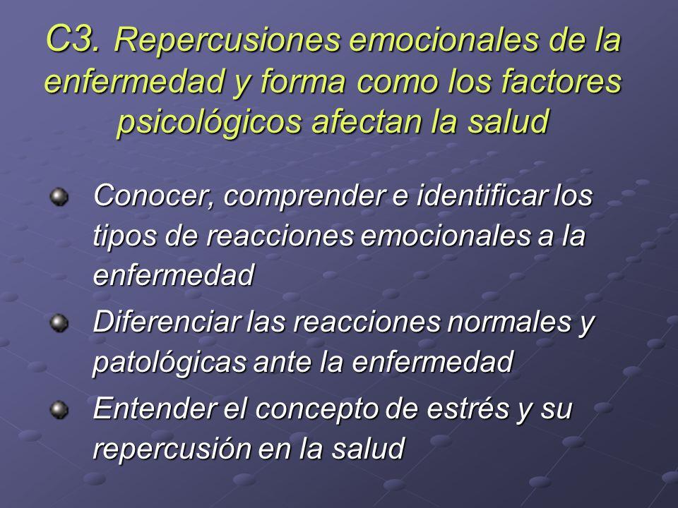 C3. Repercusiones emocionales de la enfermedad y forma como los factores psicológicos afectan la salud Conocer, comprender e identificar los tipos de