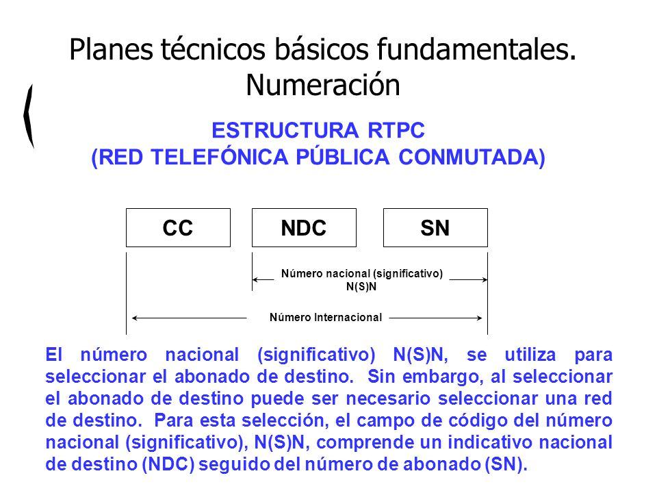 CCNDCSN Número nacional (significativo) N(S)N Número Internacional El número nacional (significativo) N(S)N, se utiliza para seleccionar el abonado de destino.