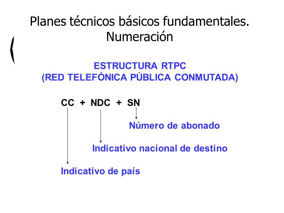 ESTRUCTURA RTPC (RED TELEFÓNICA PÚBLICA CONMUTADA) CC + NDC + SN Número de abonado Indicativo nacional de destino Indicativo de país Planes técnicos básicos fundamentales.