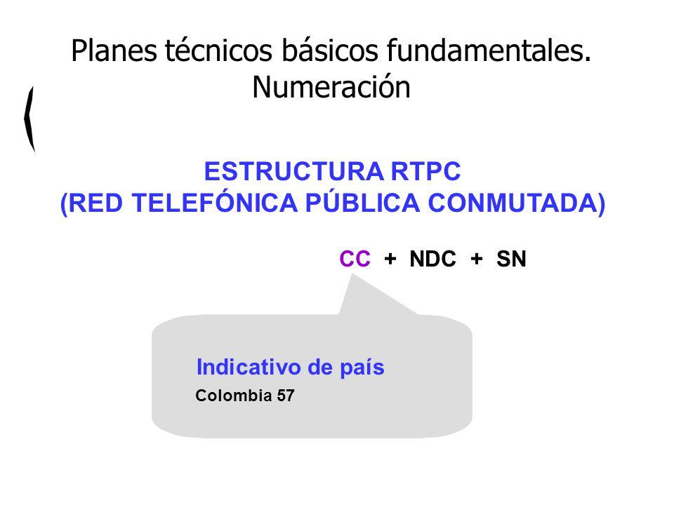 ESTRUCTURA RTPC (RED TELEFÓNICA PÚBLICA CONMUTADA) CC + NDC + SN Indicativo de país Colombia 57 Planes técnicos básicos fundamentales. Numeración