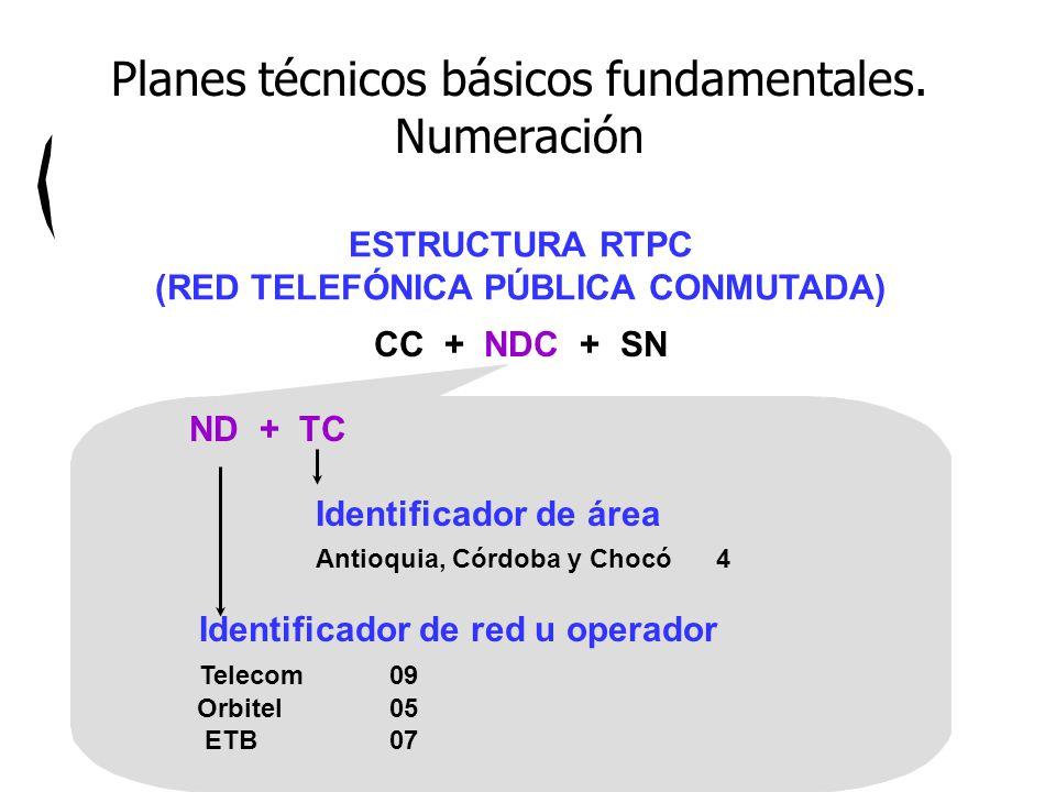 ESTRUCTURA RTPC (RED TELEFÓNICA PÚBLICA CONMUTADA) CC + NDC + SN ND + TC Identificador de área Antioquia, Córdoba y Chocó 4 Identificador de red u ope