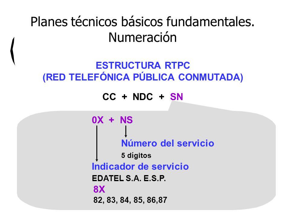 ESTRUCTURA RTPC (RED TELEFÓNICA PÚBLICA CONMUTADA) CC + NDC + SN 0X + NS Número del servicio 5 dígitos Indicador de servicio EDATEL S.A.