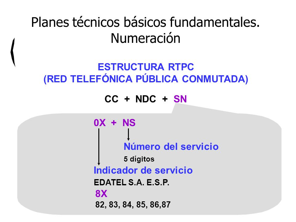 ESTRUCTURA RTPC (RED TELEFÓNICA PÚBLICA CONMUTADA) CC + NDC + SN 0X + NS Número del servicio 5 dígitos Indicador de servicio EDATEL S.A. E.S.P. 8X 82,