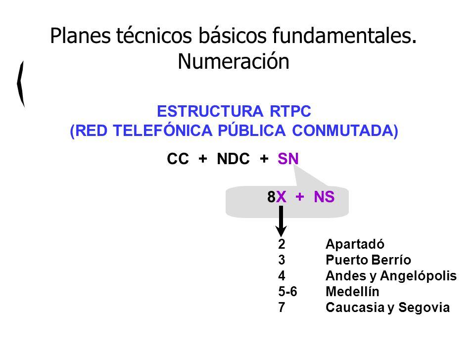 ESTRUCTURA RTPC (RED TELEFÓNICA PÚBLICA CONMUTADA) CC + NDC + SN 8X + NS 2Apartadó 3Puerto Berrío 4Andes y Angelópolis 5-6Medellín 7Caucasia y Segovia