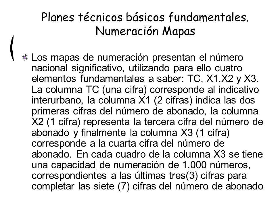 Los mapas de numeración presentan el número nacional significativo, utilizando para ello cuatro elementos fundamentales a saber: TC, X1,X2 y X3. La co