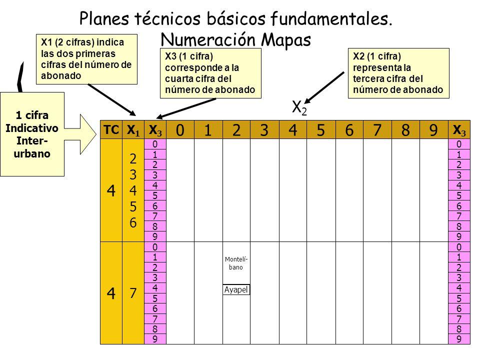 Montelí- bano TCX1X1 X3X3 0 1 2 3 4 5 6 7 8 9 4 2345623456 0123456789 0 1 2 3 4 5 6 7 8 9 4 7 X2X2 Ayapel 1 cifra Indicativo Inter- urbano Planes técn