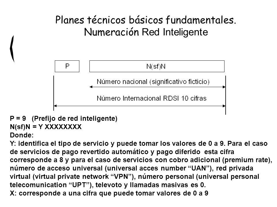 P = 9 (Prefijo de red inteligente) N(sf)N = Y XXXXXXXX Donde: Y: identifica el tipo de servicio y puede tomar los valores de 0 a 9. Para el caso de se