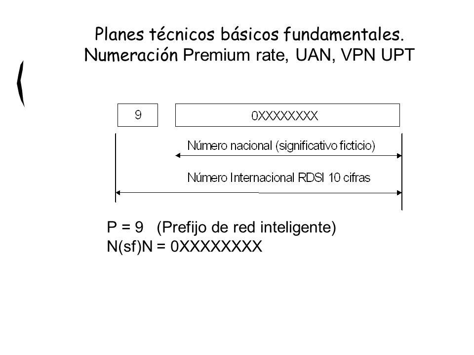 Planes técnicos básicos fundamentales. Numeración Premium rate, UAN, VPN UPT P = 9 (Prefijo de red inteligente) N(sf)N = 0XXXXXXXX